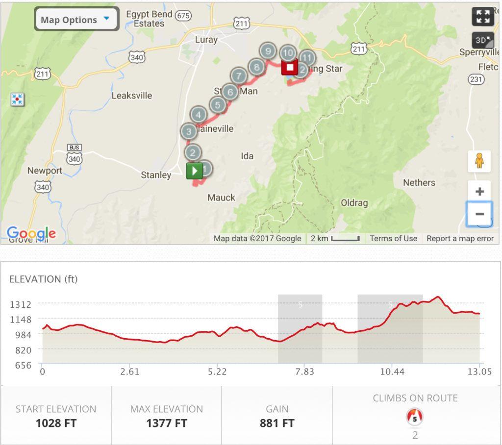 traveling to shenandoah. shenandoah half marathon » vacation races