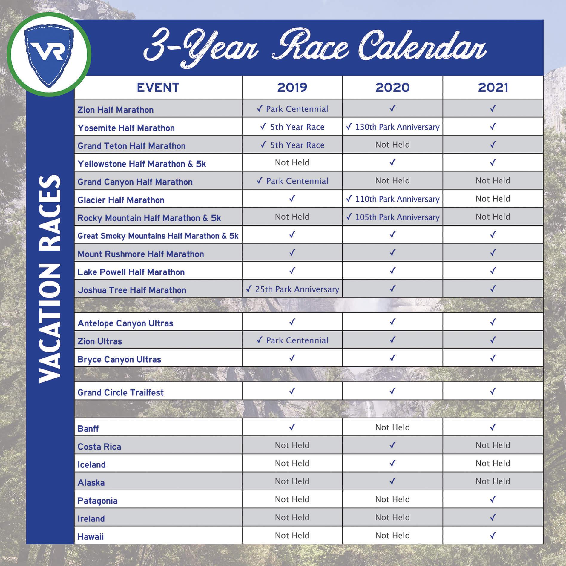 Race Calendar.3 Year Race Calendar Schedule Rotation And Race Logo Previews